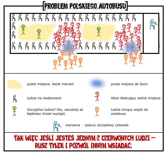 Problem polskiego autobusu
