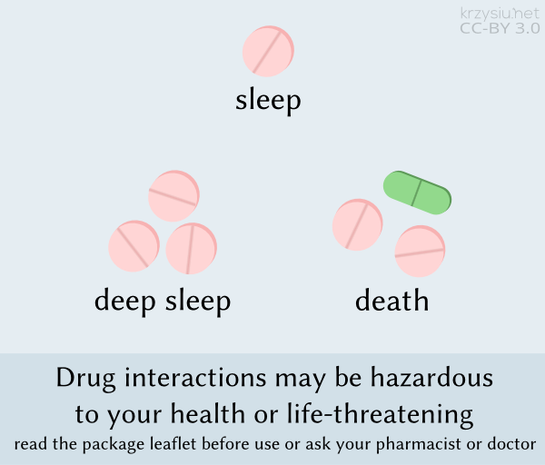 sleep / deep sleep / death / Drug interactions may be hazardous to your health or life-threatening / read the package leaflet before use or ask your pharmacist or doctor