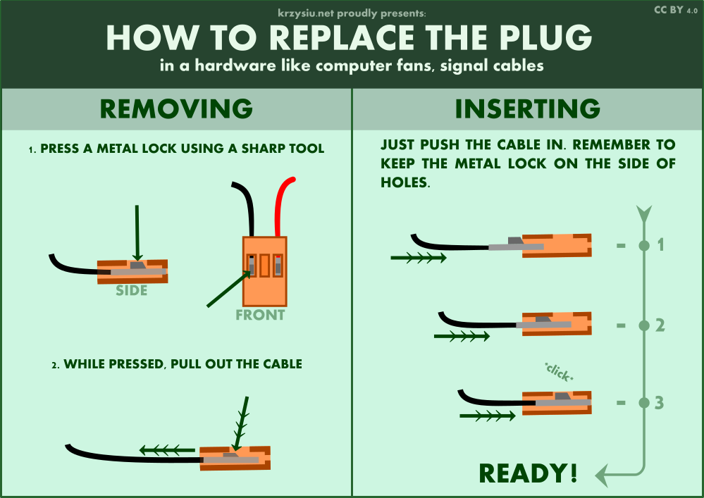 How to replace the plug